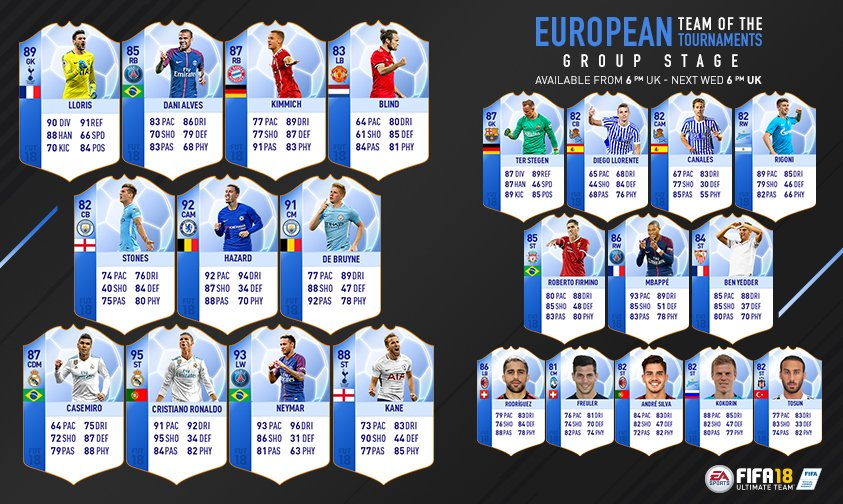 TOTGS : Team Of the Tournaments Group Stage