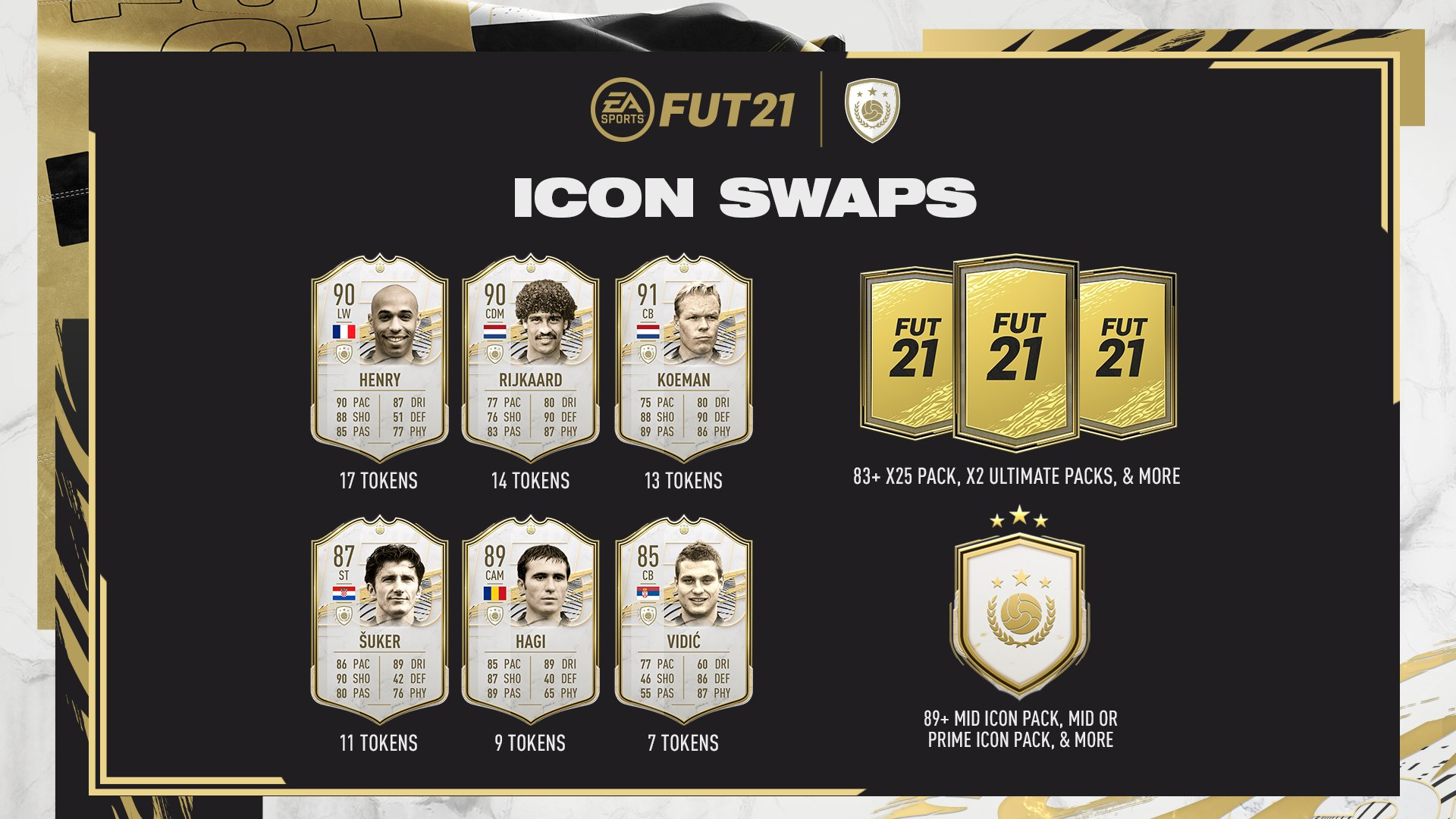 Les Icon Swaps sur FIFA 21